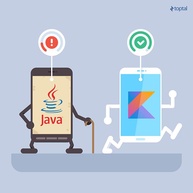 Kotlin se tornará uma linguagem oficial do Android.